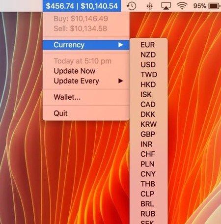 Bitcoin-bar