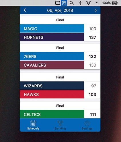 NBA-bar